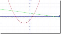 parábola e recta
